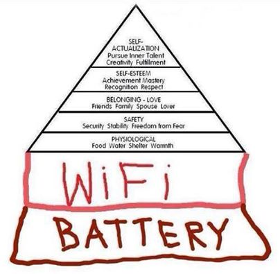 Maslow's Hierarchy of Needs updated for 2014